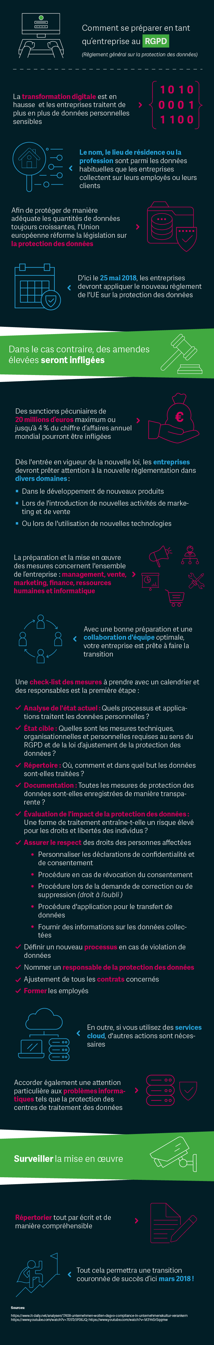 GDPR_Infographic_FR_(2)