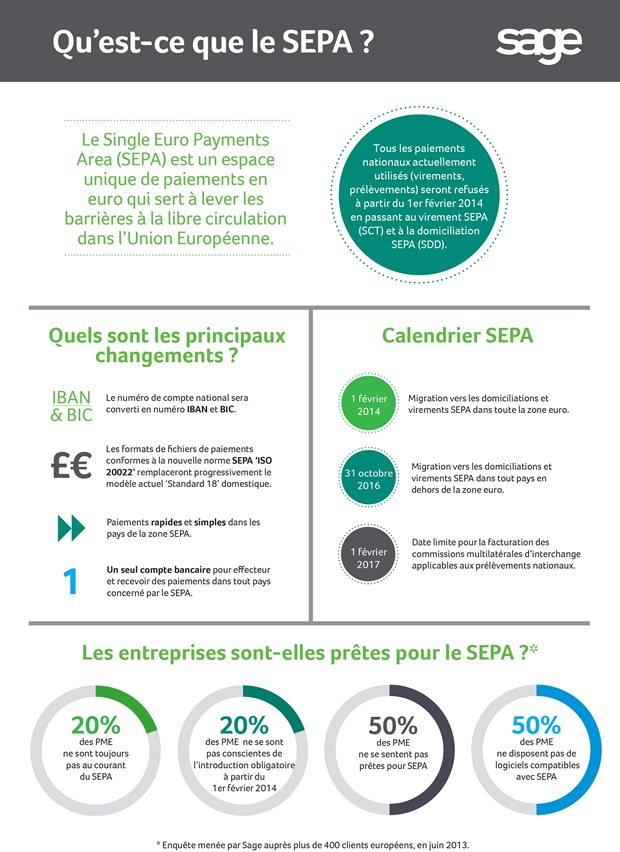 SEPA_infographie