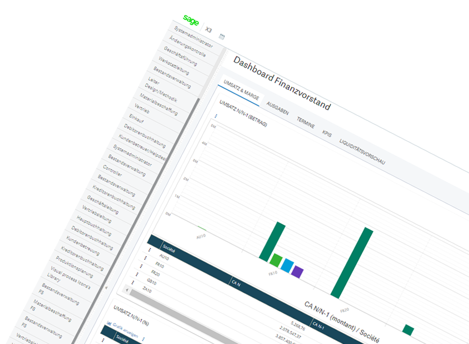 Screenshot of Sage Enterprise Management business intelligence tab