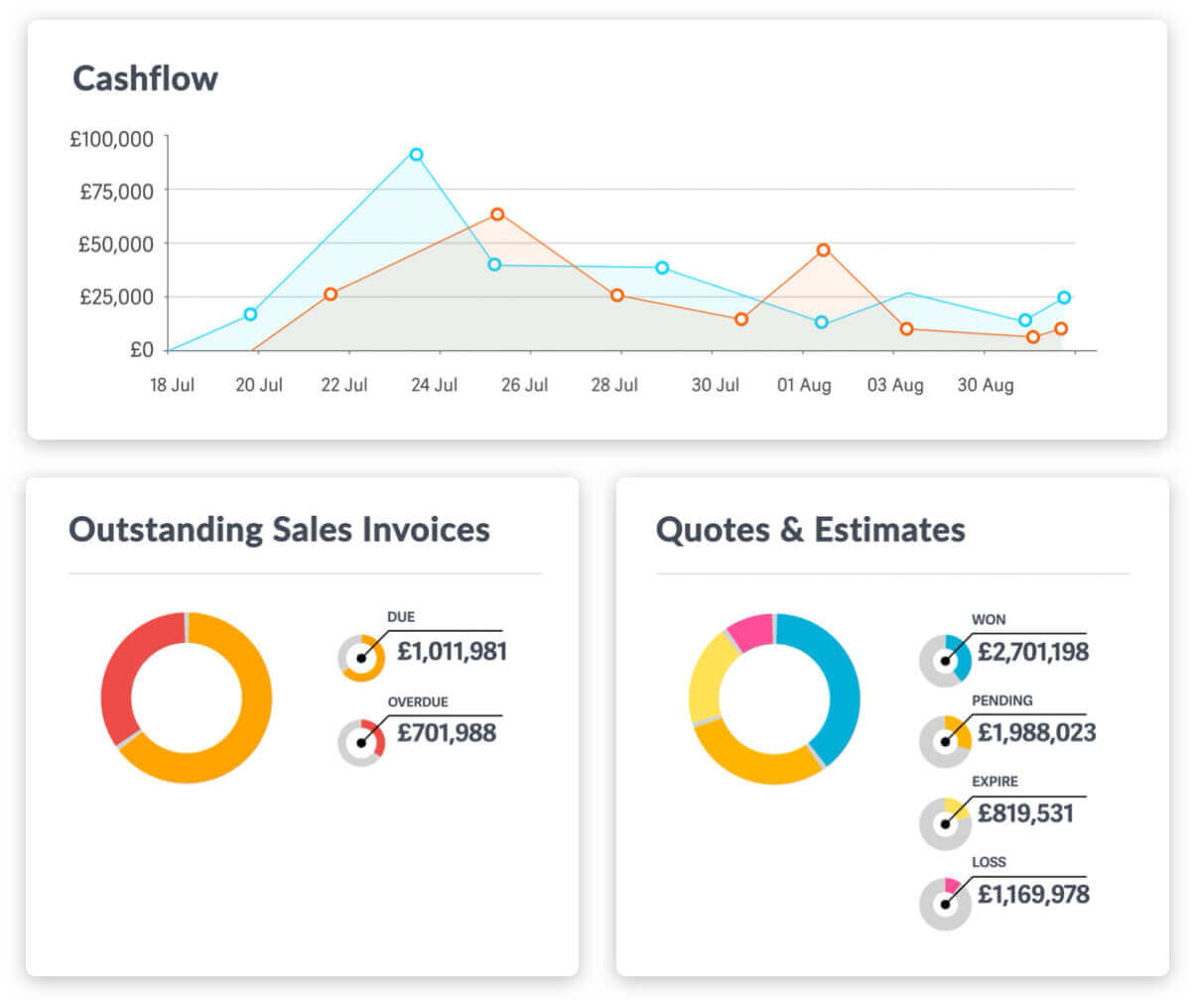 Product UI Cashflow