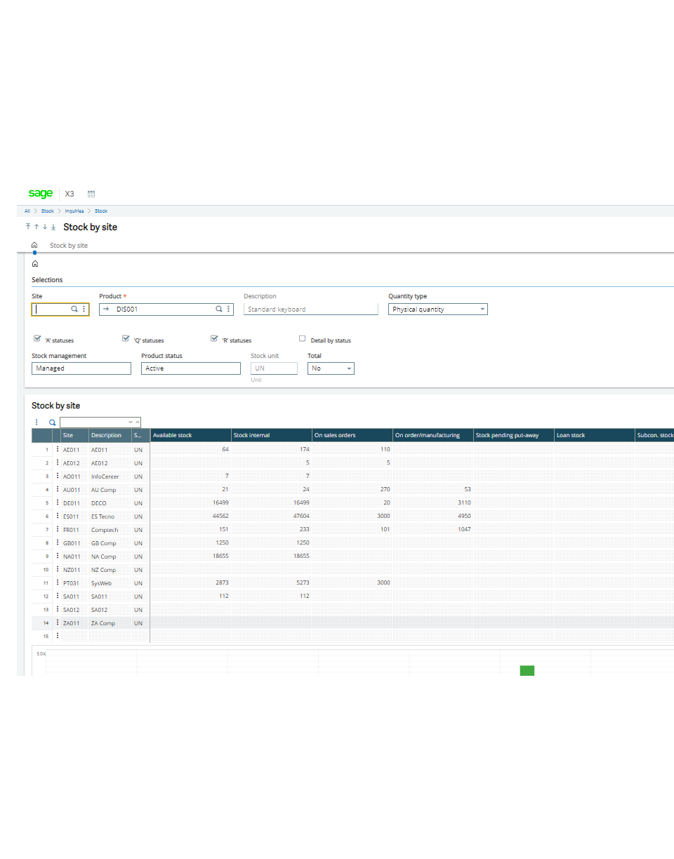 Screenshot of the Sage Enterprise Management stock by site screen