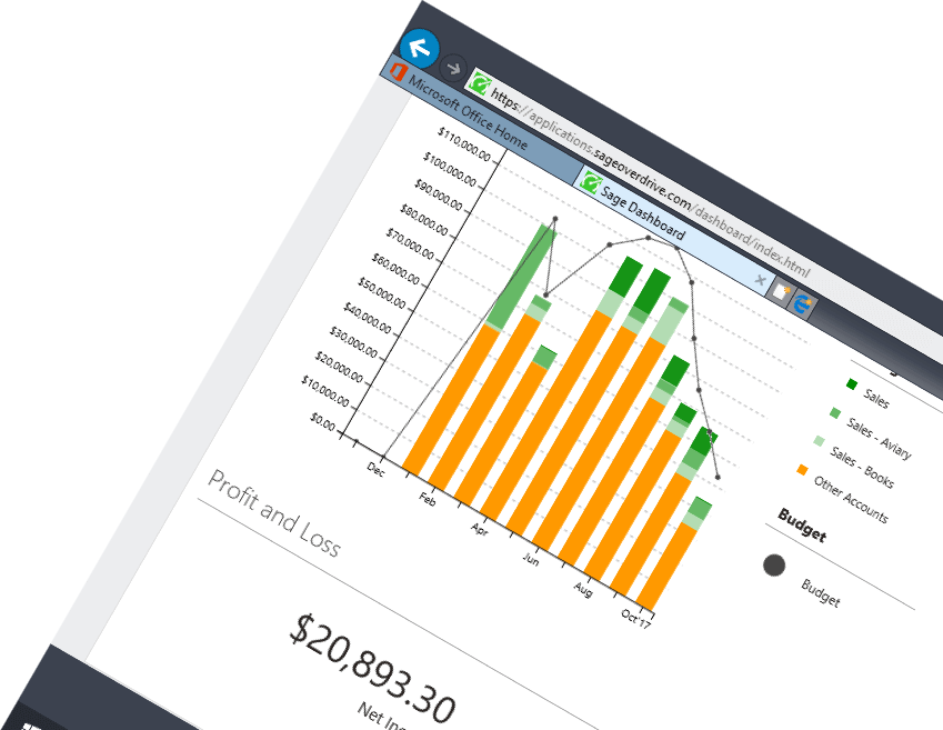 Screenshot of the Sage platform with charts