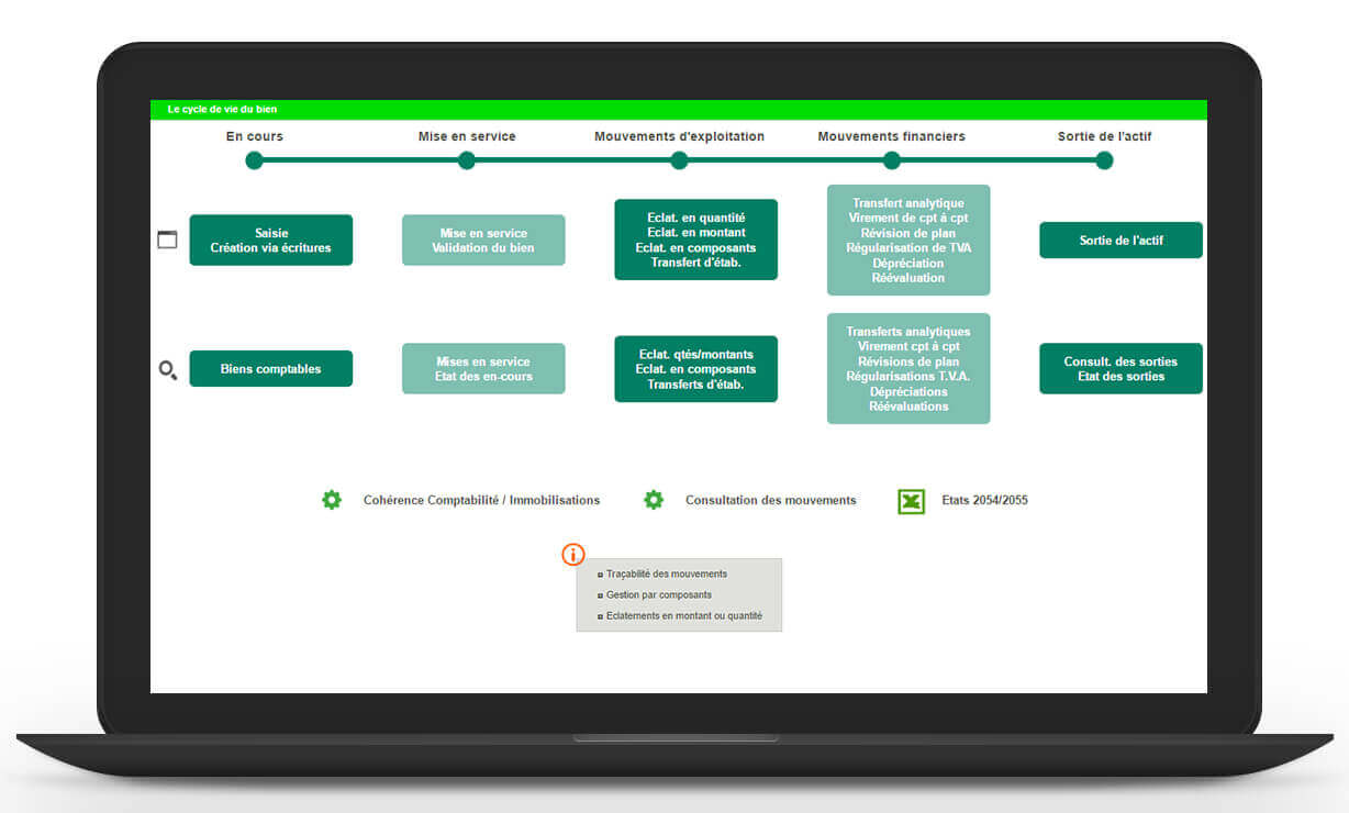 sage frp 1000 fiscalite