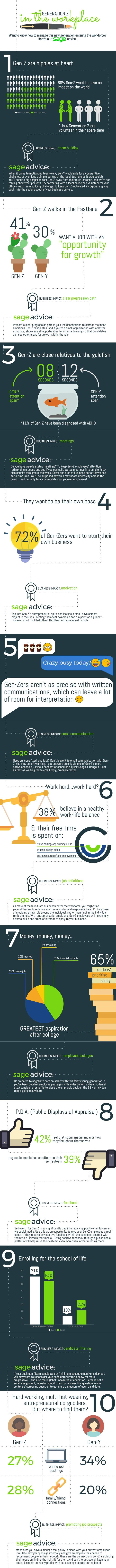 Generation Z in the workplace: 10 things you need to know - An infographic by Sage