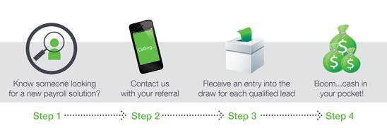 Refer and Earn Infographic