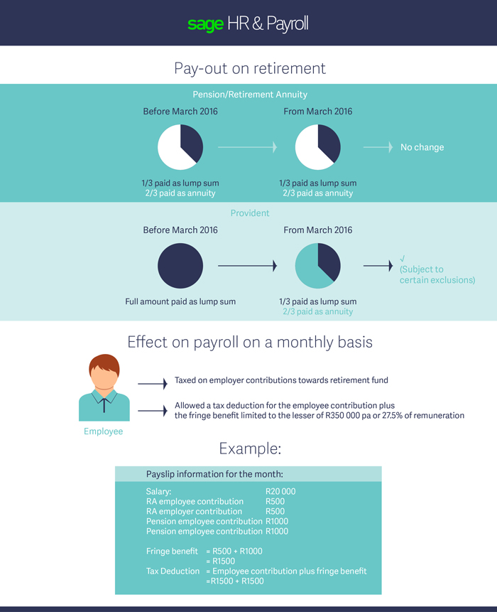 Retirement-Reform-Infographic-for-web