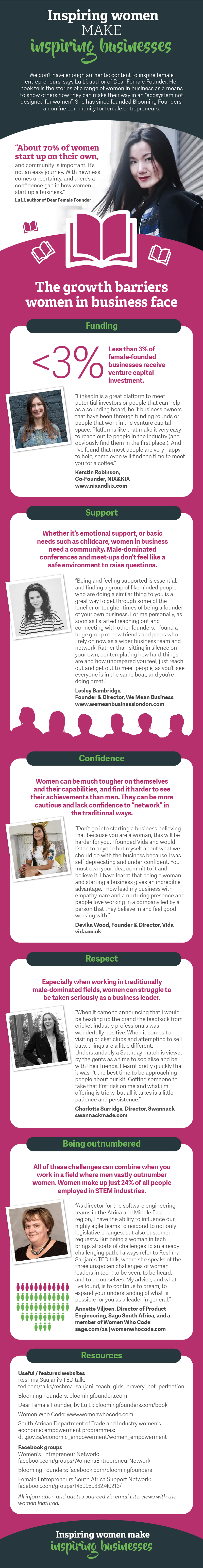 Sage---advice-from-inspiring-women-in-business