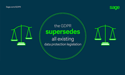 224986-GDPR-for-Business--a-Summary