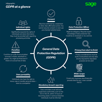 224986-GDPR-infographic