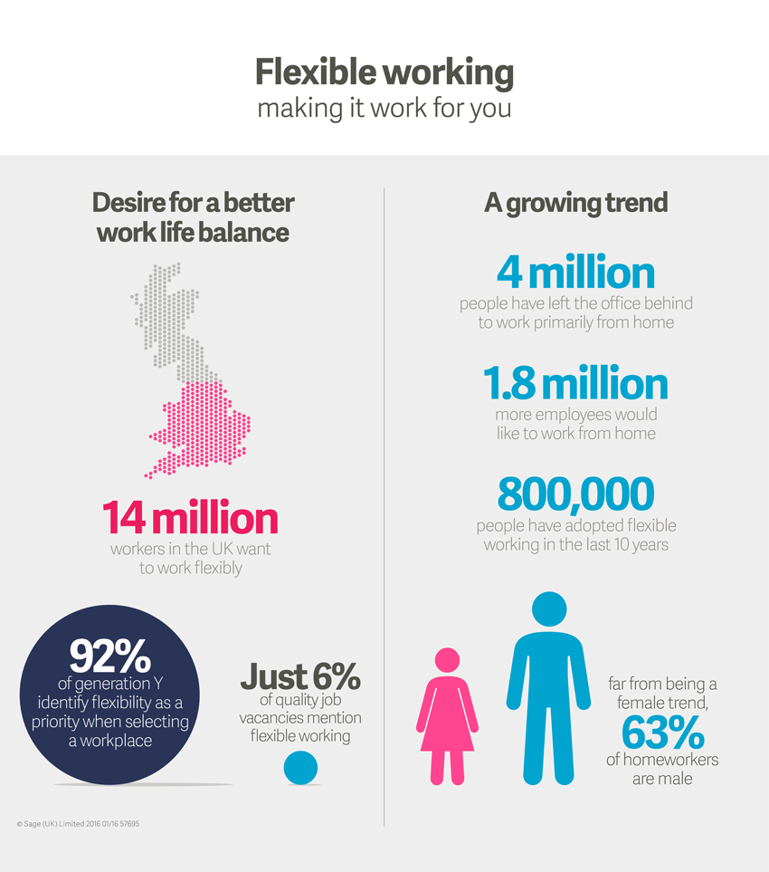 Flexible working infographic - full