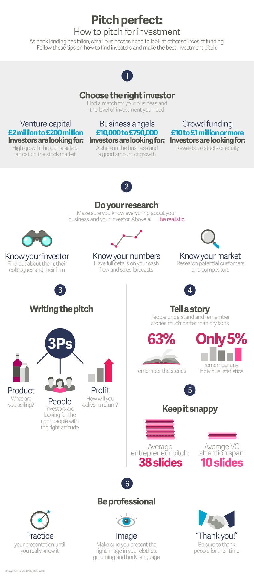Infographic - how to pitch for investment
