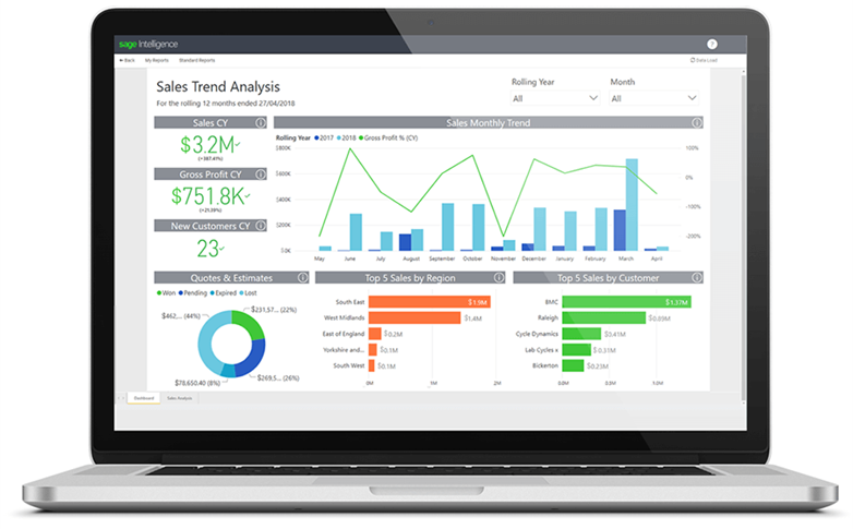 Laptop with the Sage Intelligence platform sales trend analysis on the screen