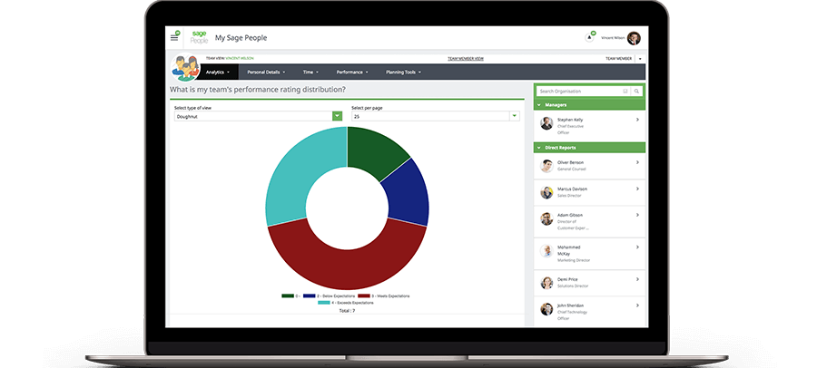 HR and People analytics