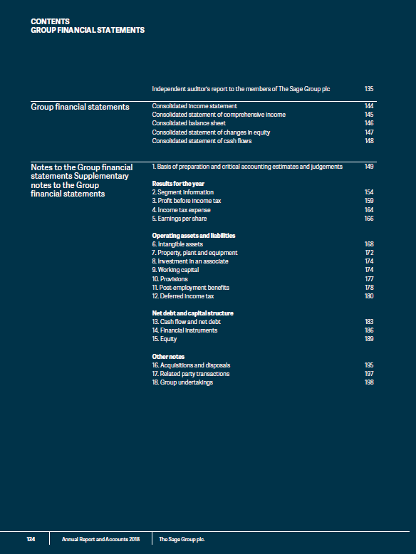 Screenshot of contents page from a Sage Annual Report
